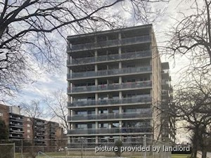 Rental High-rise 3801 Riverside Drive East, Windsor, ON