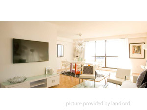 Rental High-rise 3636 Bathurst St, North York, ON